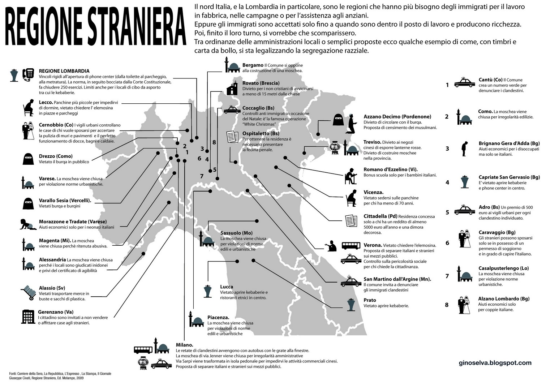 grafico_regione_straniera